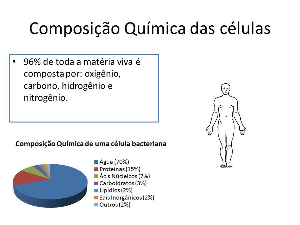 Composição Química das células 96% de toda a matéria viva é composta por: oxigênio, carbono, hidrogênio e nitrogênio.