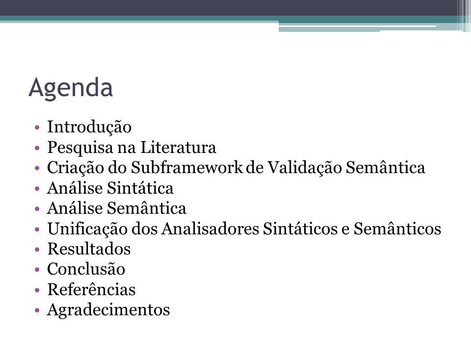 Agenda Introdução Pesquisa na Literatura Criação do Subframework de Validação Semântica Análise Sintática Análise Semântica Unificação dos Analisadores Sintáticos e Semânticos Resultados Conclusão Referências Agradecimentos