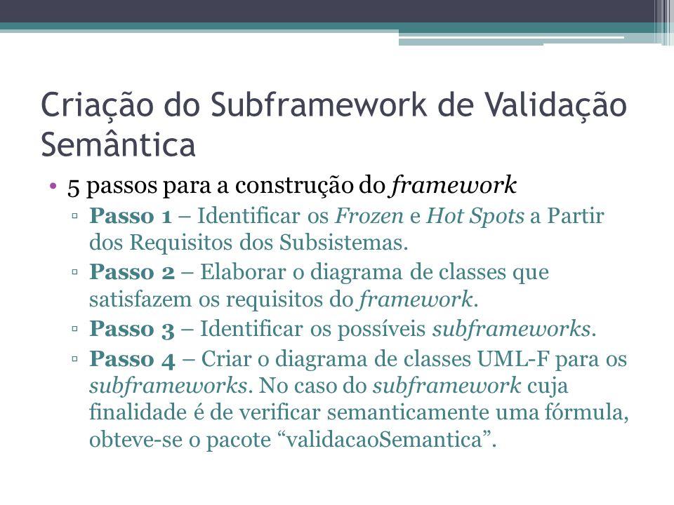 Criação do Subframework de Validação Semântica 5 passos para a construção do framework ▫Passo 1 – Identificar os Frozen e Hot Spots a Partir dos Requisitos dos Subsistemas.