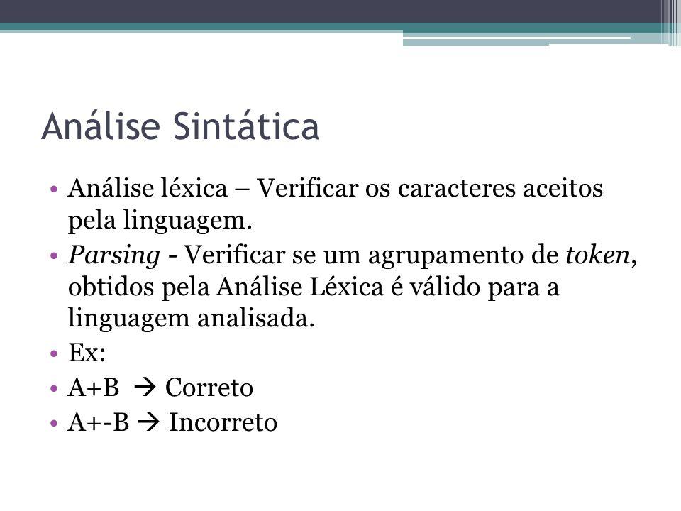 Análise Sintática Análise léxica – Verificar os caracteres aceitos pela linguagem. Parsing - Verificar se um agrupamento de token, obtidos pela Anális