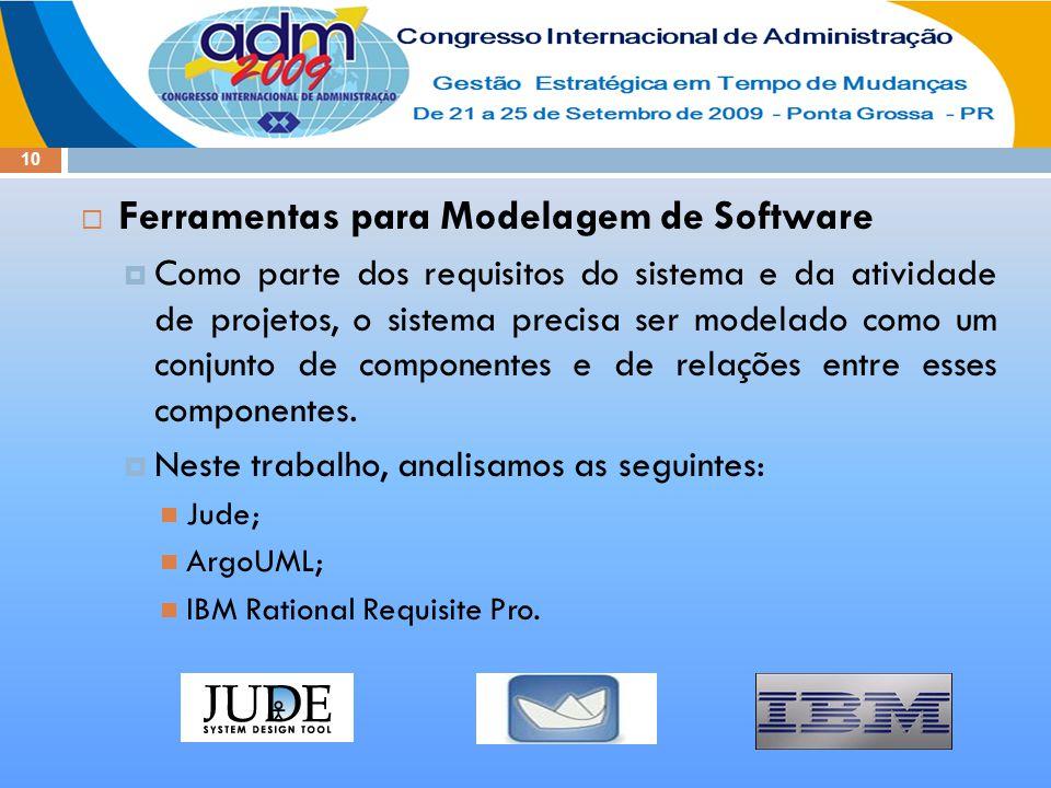 10  Ferramentas para Modelagem de Software  Como parte dos requisitos do sistema e da atividade de projetos, o sistema precisa ser modelado como um