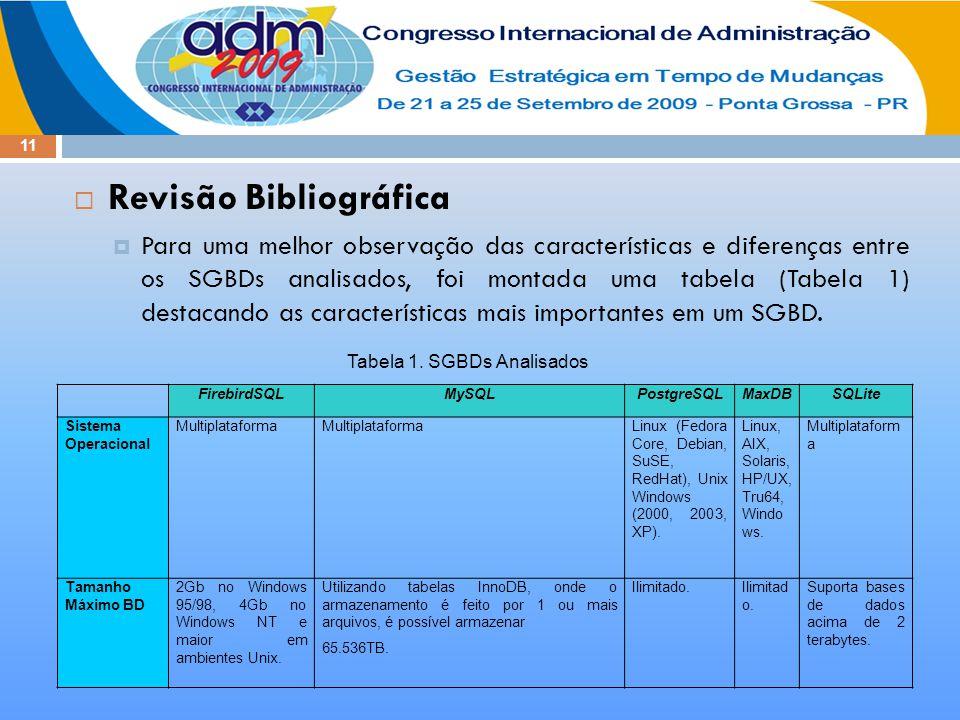  Revisão Bibliográfica  Para uma melhor observação das características e diferenças entre os SGBDs analisados, foi montada uma tabela (Tabela 1) des