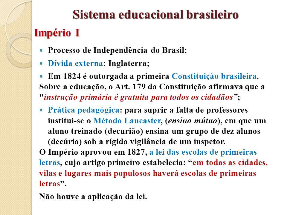 Processo de Independência do Brasil; Dívida externa: Inglaterra; Em 1824 é outorgada a primeira Constituição brasileira. Sobre a educação, o Art. 179