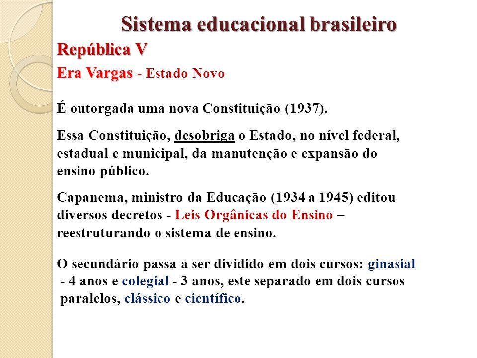 Era Vargas Era Vargas - Estado Novo É outorgada uma nova Constituição (1937). Essa Constituição, desobriga o Estado, no nível federal, estadual e muni