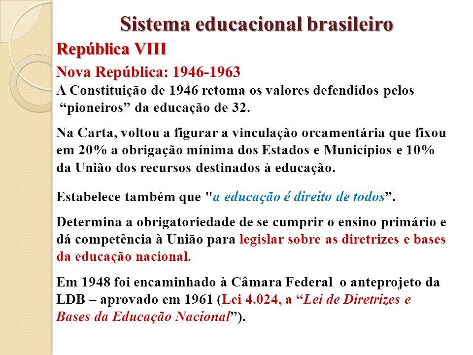 """Nova República: 1946-1963 A Constituição de 1946 retoma os valores defendidos pelos """"pioneiros"""" da educação de 32. Na Carta, voltou a figurar a vincul"""
