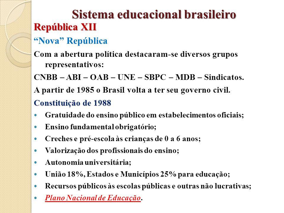 """""""Nova"""" República Com a abertura política destacaram-se diversos grupos representativos: CNBB – ABI – OAB – UNE – SBPC – MDB – Sindicatos. A partir de"""