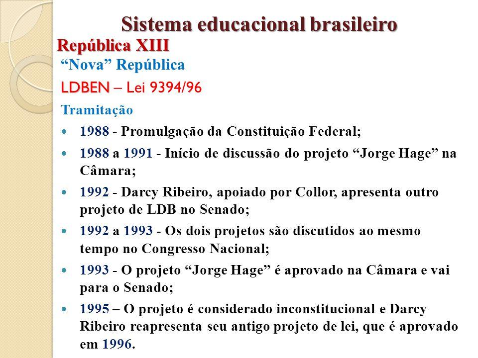 """""""Nova"""" República LDBEN LDBEN – Lei 9394/96 Tramitação 1988 - Promulgação da Constituição Federal; 1988 a 1991 - Início de discussão do projeto """"Jorge"""
