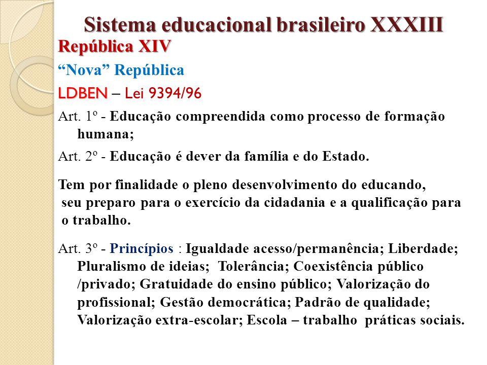 """""""Nova"""" República LDBEN LDBEN – Lei 9394/96 Art. 1º - Educação compreendida como processo de formação humana; Art. 2º - Educação é dever da família e d"""