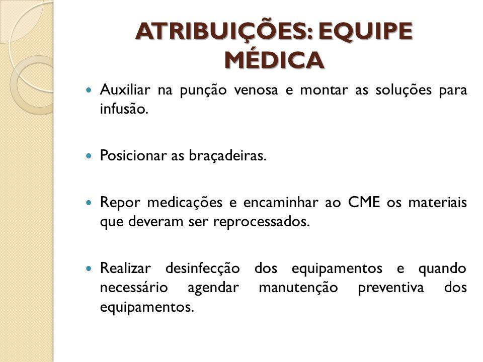 ATRIBUIÇÕES: EQUIPE MÉDICA Auxiliar na punção venosa e montar as soluções para infusão. Posicionar as braçadeiras. Repor medicações e encaminhar ao CM