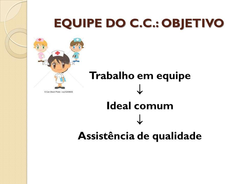 EQUIPE DO C.C.: OBJETIVO Trabalho em equipe  Ideal comum  Assistência de qualidade