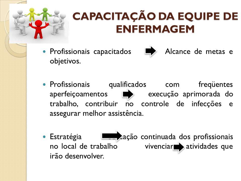 CAPACITAÇÃO DA EQUIPE DE ENFERMAGEM Profissionais capacitados Alcance de metas e objetivos. Profissionais qualificados com freqüentes aperfeiçoamentos