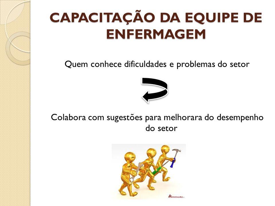 CAPACITAÇÃO DA EQUIPE DE ENFERMAGEM Quem conhece dificuldades e problemas do setor Colabora com sugestões para melhorara do desempenho do setor