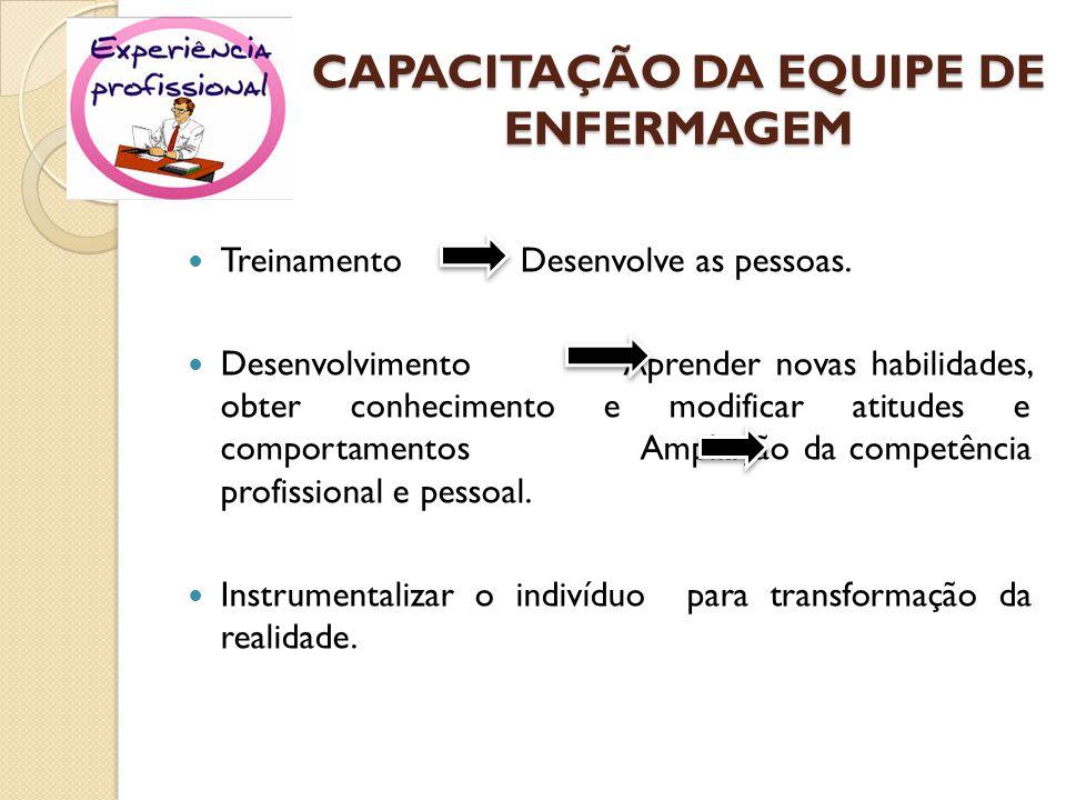 CAPACITAÇÃO DA EQUIPE DE ENFERMAGEM Treinamento Desenvolve as pessoas.