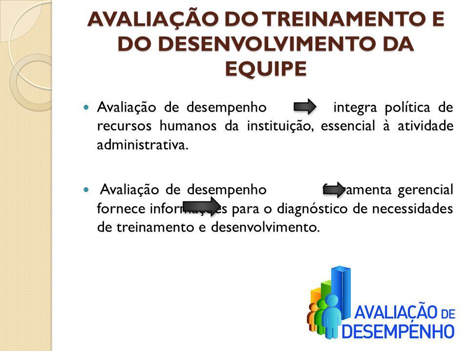 AVALIAÇÃO DO TREINAMENTO E DO DESENVOLVIMENTO DA EQUIPE Avaliação de desempenho integra política de recursos humanos da instituição, essencial à atividade administrativa.