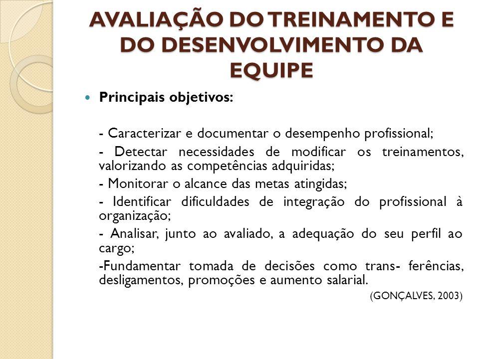 Principais objetivos: - Caracterizar e documentar o desempenho profissional; - Detectar necessidades de modificar os treinamentos, valorizando as comp
