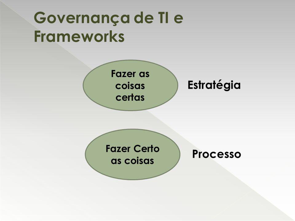 Governança de TI e Frameworks Fazer as coisas certas Fazer Certo as coisas Estratégia Processo