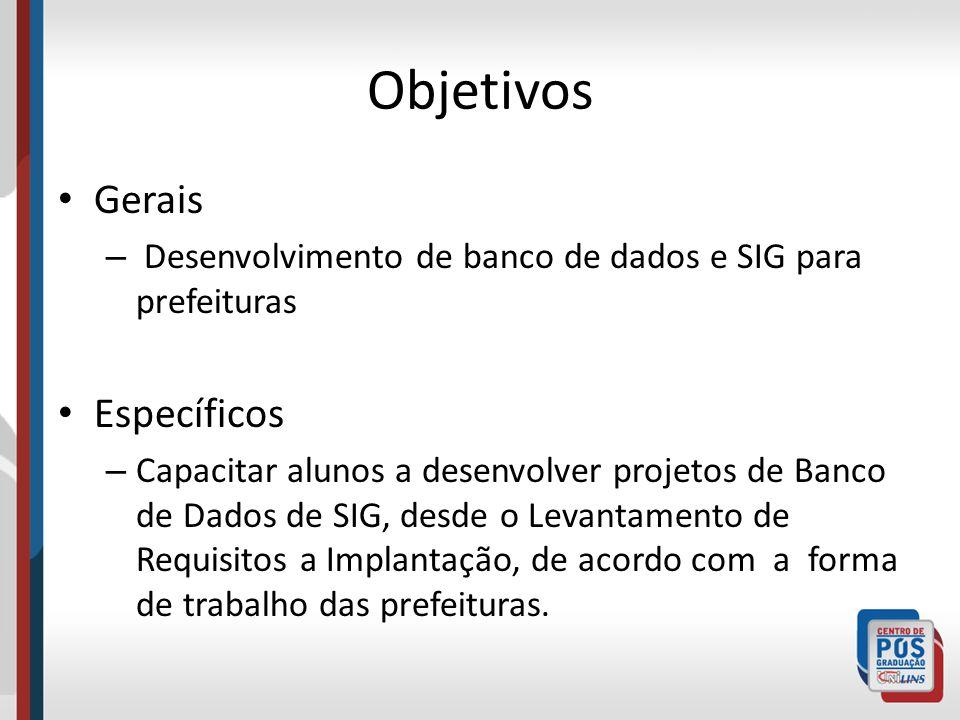 Objetivos Gerais – Desenvolvimento de banco de dados e SIG para prefeituras Específicos – Capacitar alunos a desenvolver projetos de Banco de Dados de