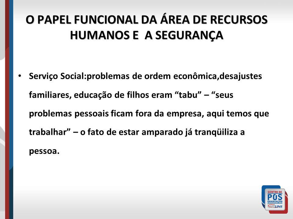 O PAPEL FUNCIONAL DA ÁREA DE RECURSOS HUMANOS E A SEGURANÇA Serviço Social:problemas de ordem econômica,desajustes familiares, educação de filhos eram