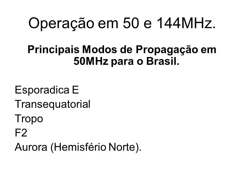 Operação em 50 e 144MHz. Principais Modos de Propagação em 50MHz para o Brasil.