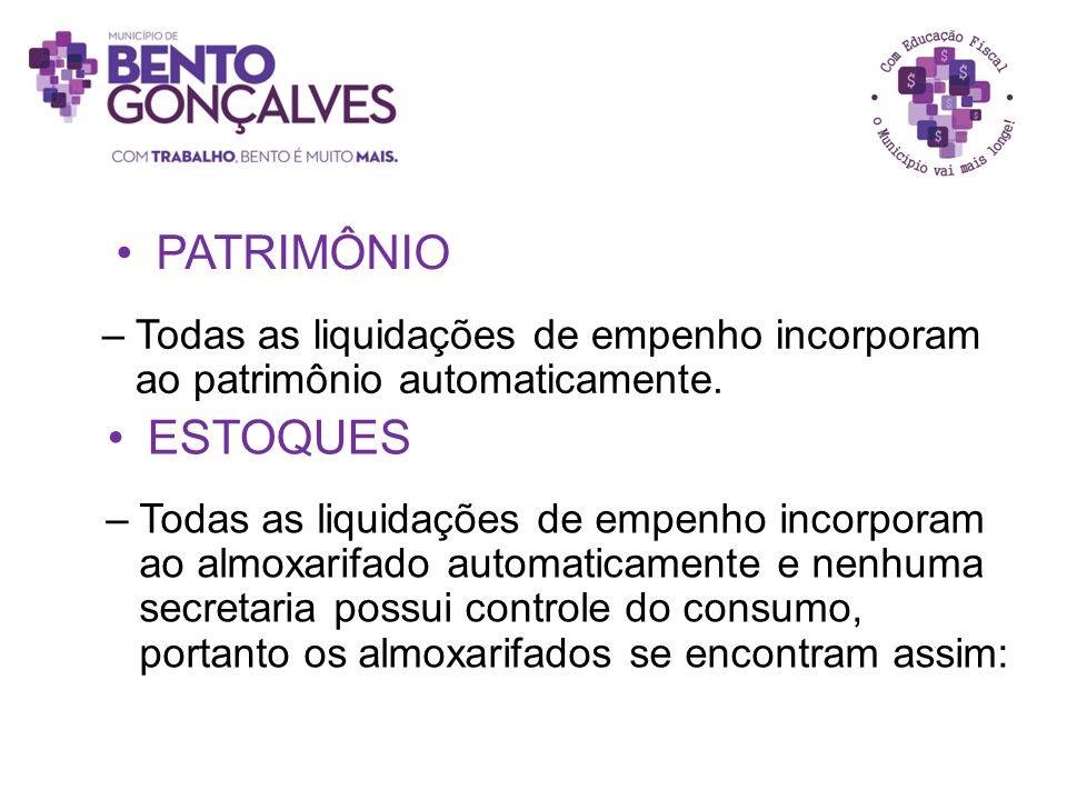 PATRIMÔNIO ESTOQUES –Todas as liquidações de empenho incorporam ao patrimônio automaticamente. –Todas as liquidações de empenho incorporam ao almoxari