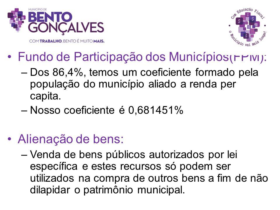 Fundo de Participação dos Municípios(FPM): –Dos 86,4%, temos um coeficiente formado pela população do município aliado a renda per capita. –Nosso coef