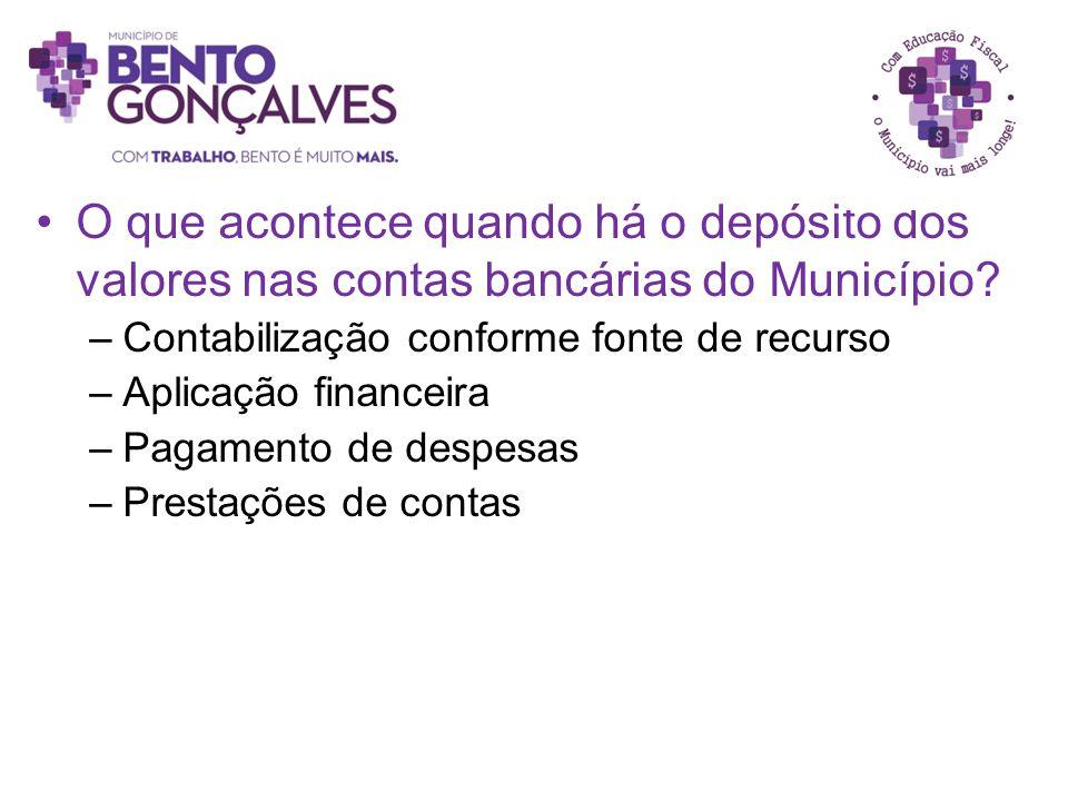 O que acontece quando há o depósito dos valores nas contas bancárias do Município? –Contabilização conforme fonte de recurso –Aplicação financeira –Pa