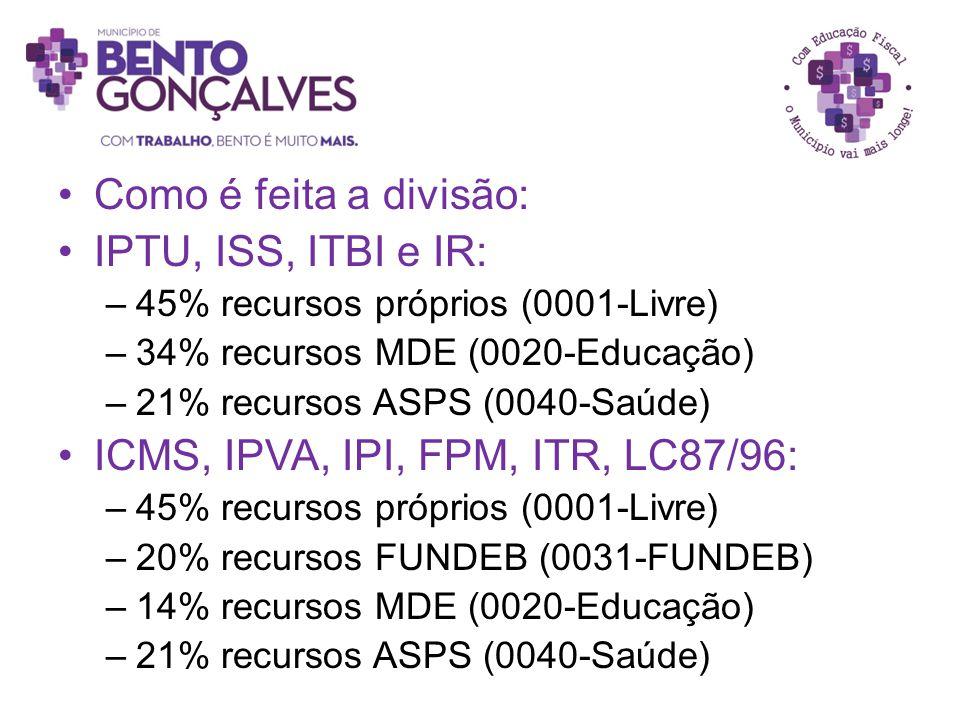 Como é feita a divisão: IPTU, ISS, ITBI e IR: –45% recursos próprios (0001-Livre) –34% recursos MDE (0020-Educação) –21% recursos ASPS (0040-Saúde) IC