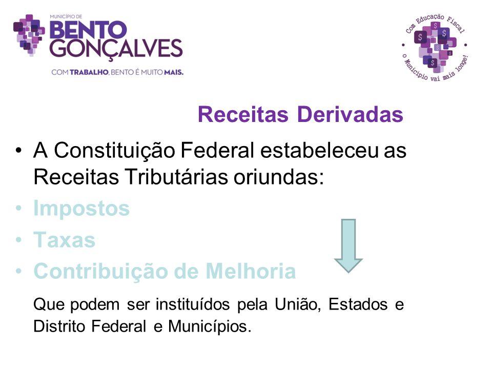 Receitas Derivadas A Constituição Federal estabeleceu as Receitas Tributárias oriundas: Impostos Taxas Contribuição de Melhoria Que podem ser instituí