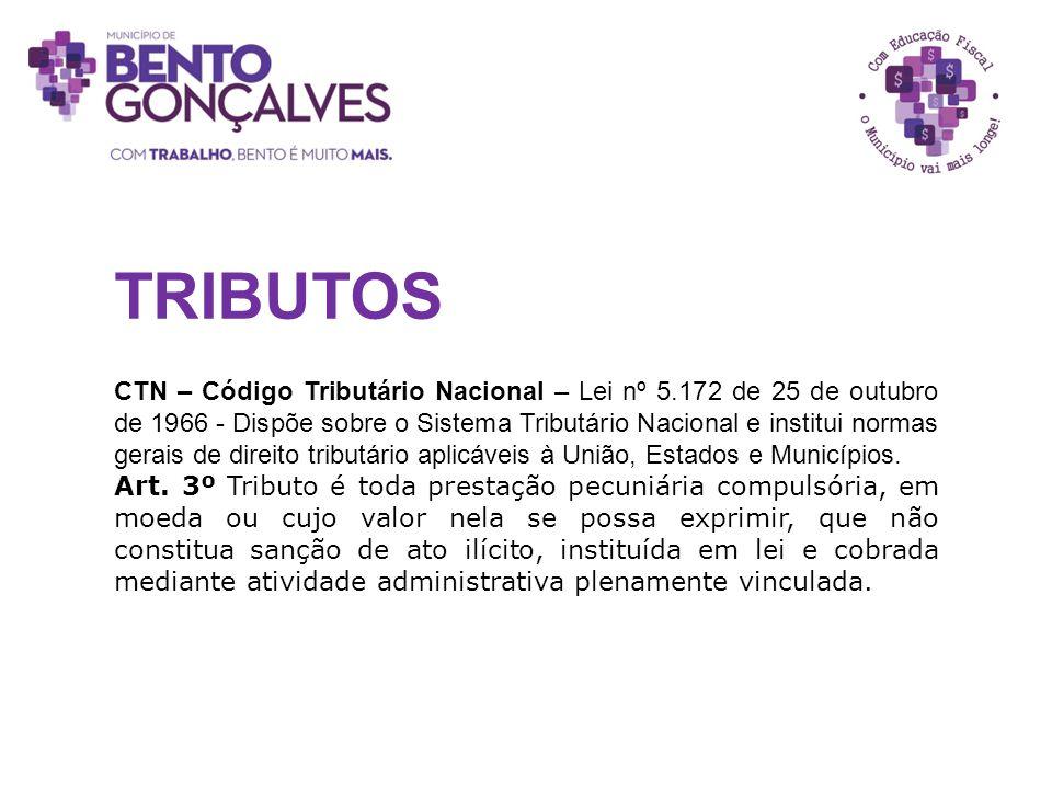 TRIBUTOS CTN – Código Tributário Nacional – Lei nº 5.172 de 25 de outubro de 1966 - Dispõe sobre o Sistema Tributário Nacional e institui normas gerai