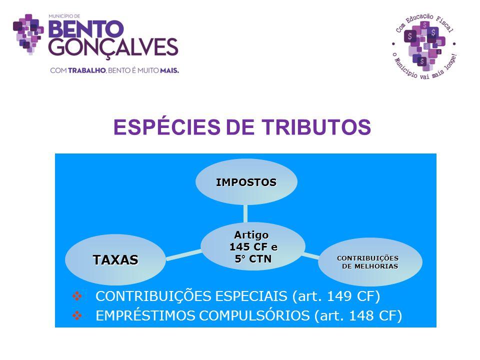 ESPÉCIES DE TRIBUTOS Artigo 145 CF e 5° CTN IMPOSTOS CONTRIBUIÇÕES DE MELHORIAS TAXAS  CONTRIBUIÇÕES ESPECIAIS (art. 149 CF)  EMPRÉSTIMOS COMPULSÓRI