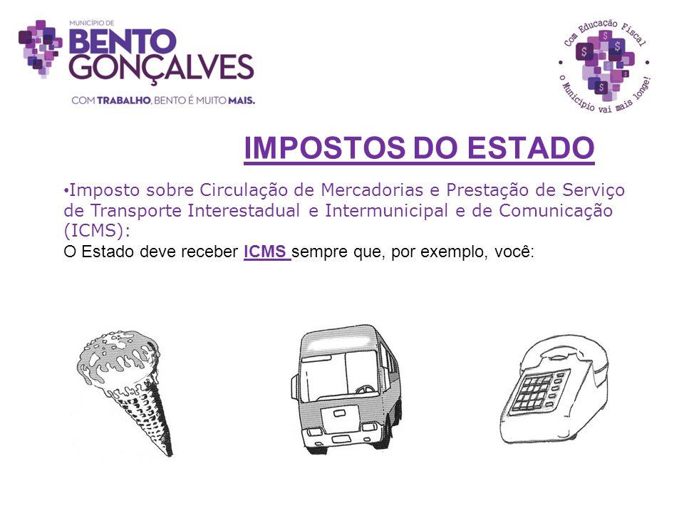 IMPOSTOS DO ESTADO Imposto sobre Circulação de Mercadorias e Prestação de Serviço de Transporte Interestadual e Intermunicipal e de Comunicação (ICMS)