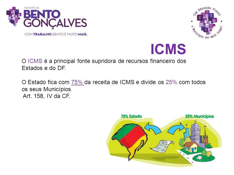 ICMS O ICMS é a principal fonte supridora de recursos financeiro dos Estados e do DF. O Estado fica com 75% da receita de ICMS e divide os 25% com tod