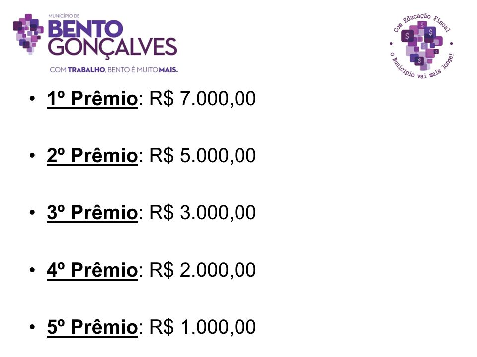 1º Prêmio: R$ 7.000,00 2º Prêmio: R$ 5.000,00 3º Prêmio: R$ 3.000,00 4º Prêmio: R$ 2.000,00 5º Prêmio: R$ 1.000,00