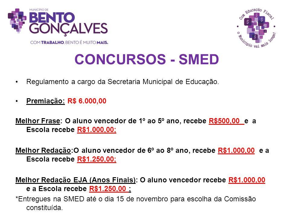 Regulamento a cargo da Secretaria Municipal de Educação. Premiação: R$ 6.000,00 Melhor Frase: O aluno vencedor de 1º ao 5º ano, recebe R$500,00 e a Es