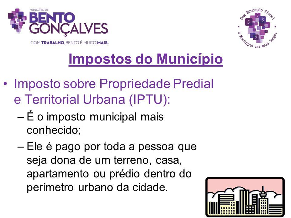 Impostos do Município Imposto sobre Propriedade Predial e Territorial Urbana (IPTU): –É o imposto municipal mais conhecido; –Ele é pago por toda a pes
