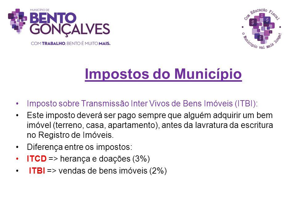 Impostos do Município Imposto sobre Transmissão Inter Vivos de Bens Imóveis (ITBI): Este imposto deverá ser pago sempre que alguém adquirir um bem imó