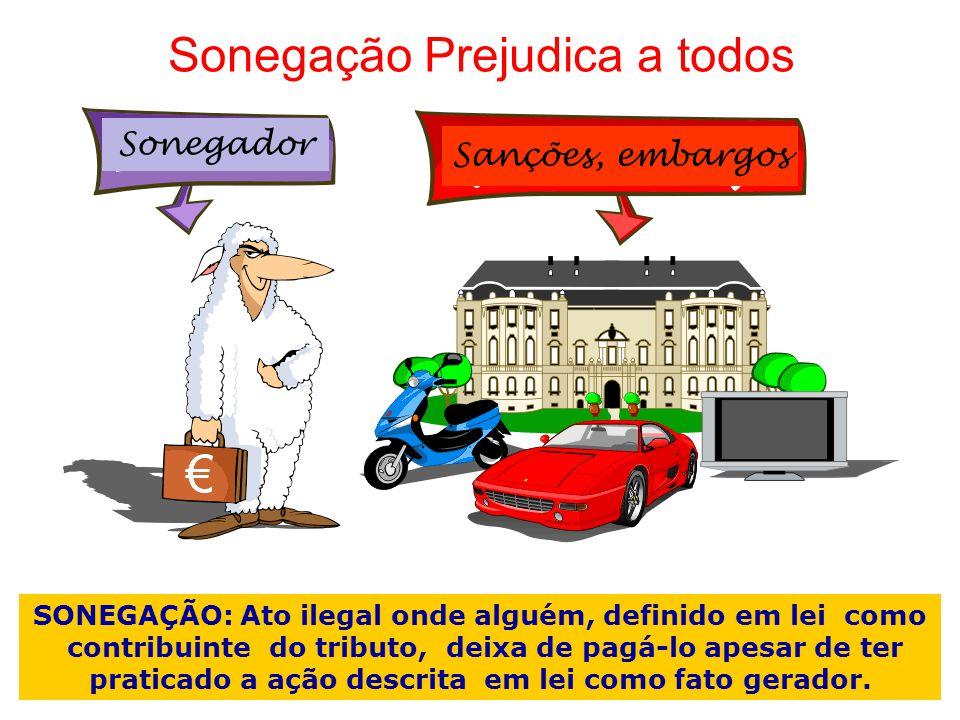 Sonegação Prejudica a todos Sonegador Sanções, embargos SONEGAÇÃO: Ato ilegal onde alguém, definido em lei como contribuinte do tributo, deixa de pagá