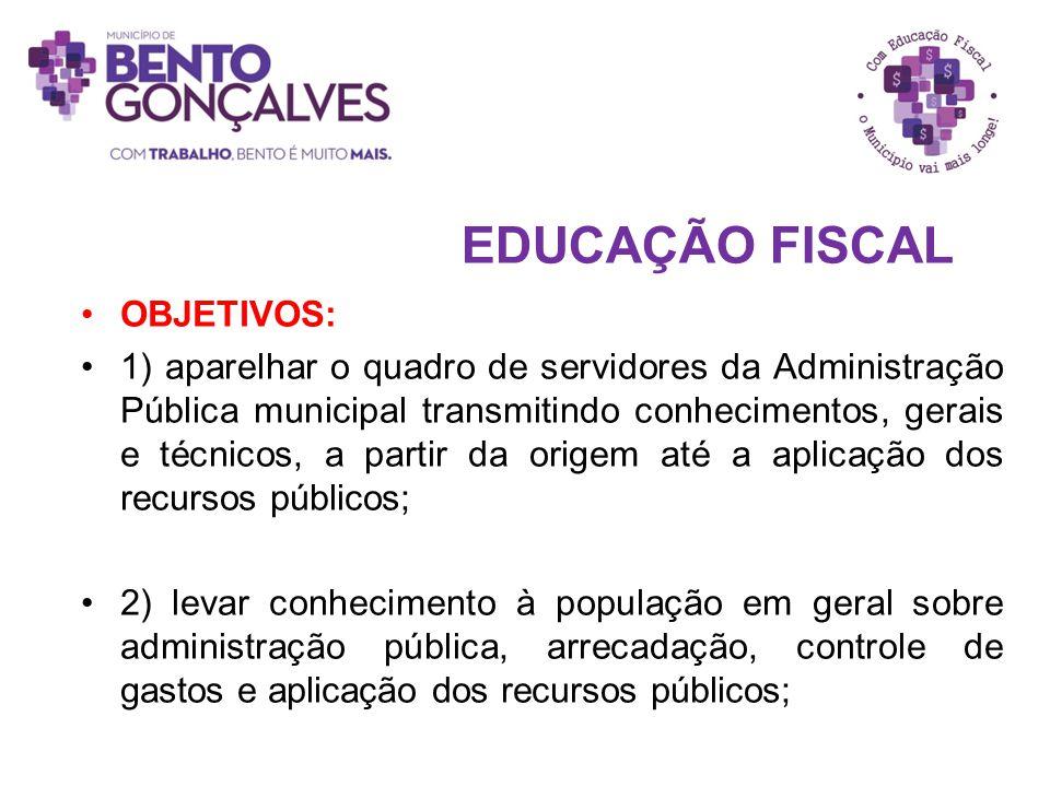 EDUCAÇÃO FISCAL OBJETIVOS: 1) aparelhar o quadro de servidores da Administração Pública municipal transmitindo conhecimentos, gerais e técnicos, a par