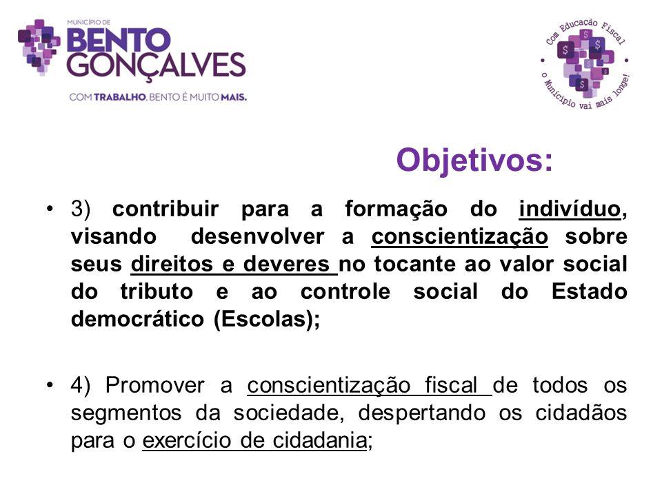 3) contribuir para a formação do indivíduo, visando desenvolver a conscientização sobre seus direitos e deveres no tocante ao valor social do tributo