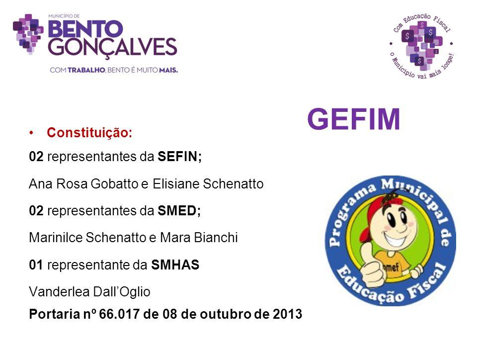 Constituição: 02 representantes da SEFIN; Ana Rosa Gobatto e Elisiane Schenatto 02 representantes da SMED; Marinilce Schenatto e Mara Bianchi 01 repre