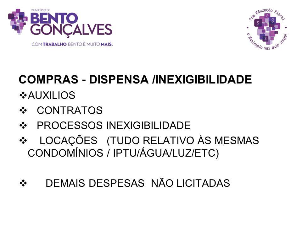 COMPRAS - DISPENSA /INEXIGIBILIDADE  AUXILIOS  CONTRATOS  PROCESSOS INEXIGIBILIDADE  LOCAÇÕES (TUDO RELATIVO ÀS MESMAS CONDOMÍNIOS / IPTU/ÁGUA/LUZ