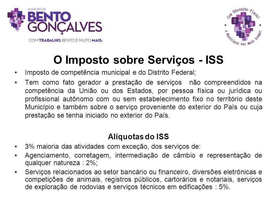 O Imposto sobre Serviços - ISS Imposto de competência municipal e do Distrito Federal; Tem como fato gerador a prestação de serviços não compreendidos