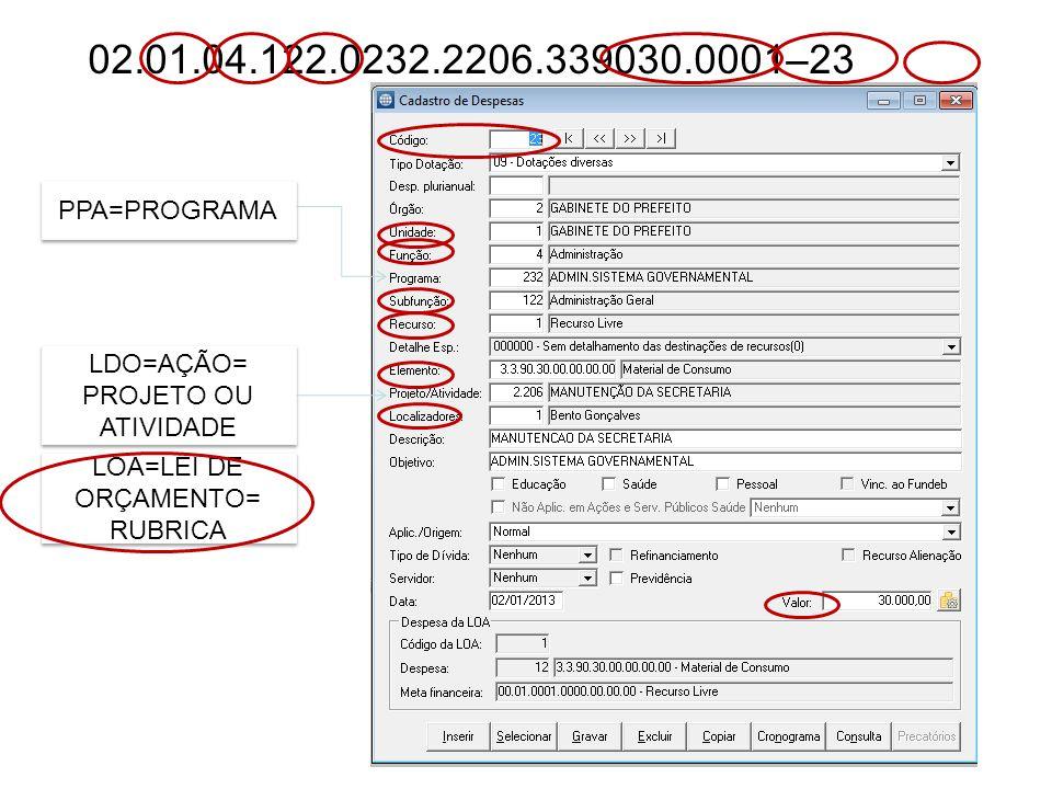 PPA=PROGRAMA LDO=AÇÃO= PROJETO OU ATIVIDADE LDO=AÇÃO= PROJETO OU ATIVIDADE LOA=LEI DE ORÇAMENTO= RUBRICA LOA=LEI DE ORÇAMENTO= RUBRICA 02.01.04.122.02