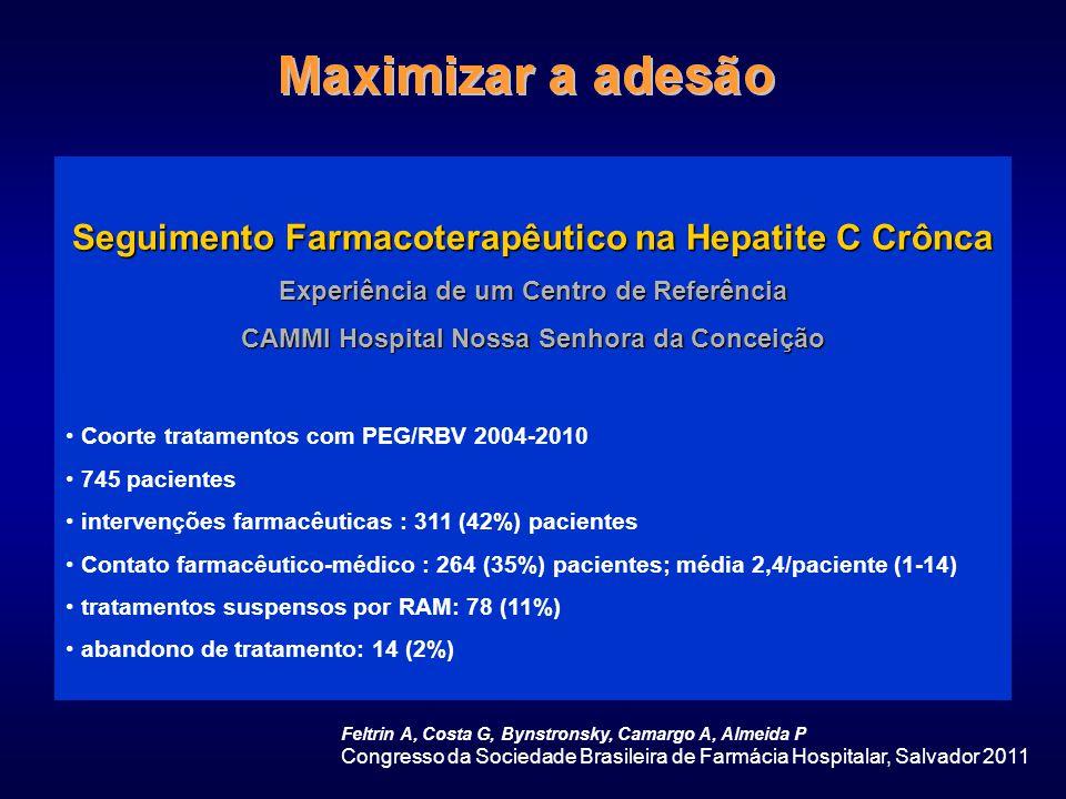 Feltrin A, Costa G, Bynstronsky, Camargo A, Almeida P Congresso da Sociedade Brasileira de Farmácia Hospitalar, Salvador 2011 Seguimento Farmacoterapêutico na Hepatite C Crônca Experiência de um Centro de Referência CAMMI Hospital Nossa Senhora da Conceição Coorte tratamentos com PEG/RBV 2004-2010 745 pacientes intervenções farmacêuticas : 311 (42%) pacientes Contato farmacêutico-médico : 264 (35%) pacientes; média 2,4/paciente (1-14) tratamentos suspensos por RAM: 78 (11%) abandono de tratamento: 14 (2%)