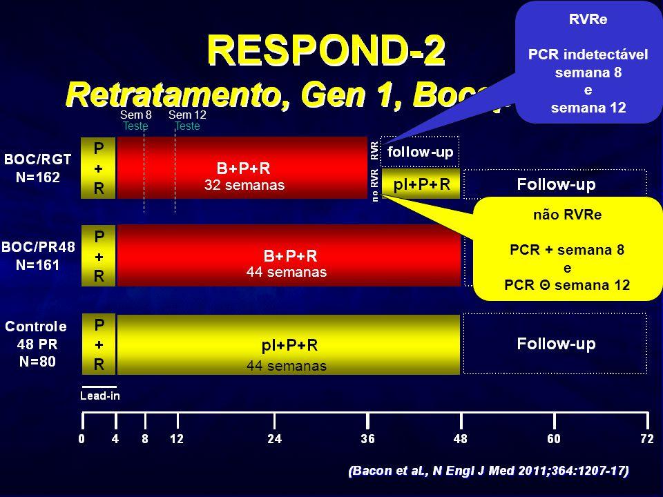 32 semanas 44 semanas RVRe PCR indetectável semana 8 e semana 12 Sem 8 Teste Sem 12 Teste não RVRe PCR + semana 8 e PCR Θ semana 12