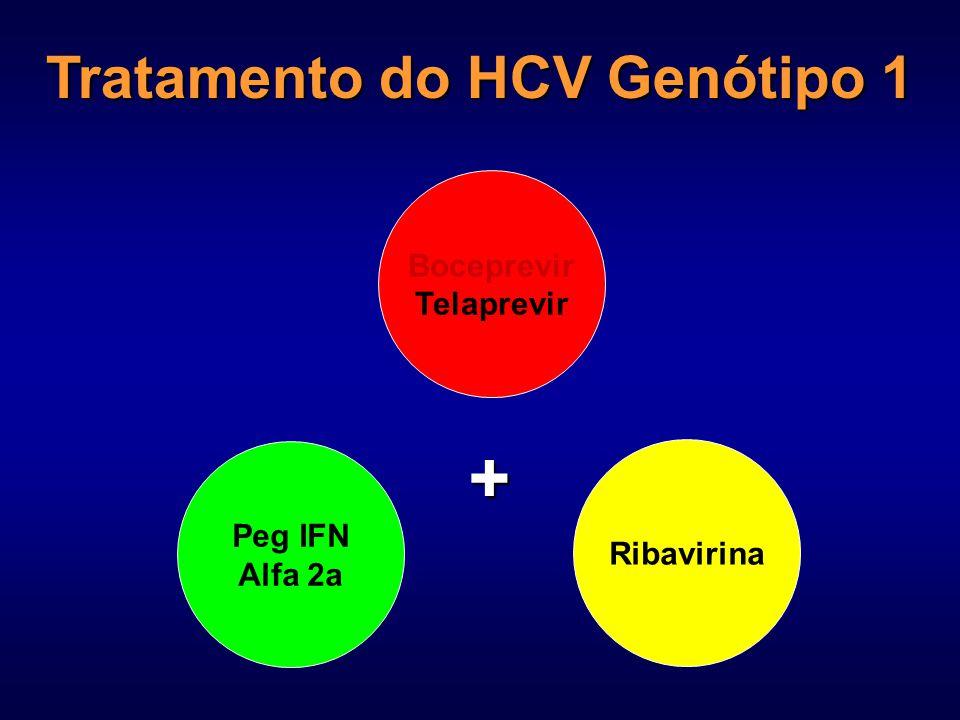 Tratamento do HCV Genótipo 1 Boceprevir Telaprevir Peg IFN Alfa 2a Ribavirina +