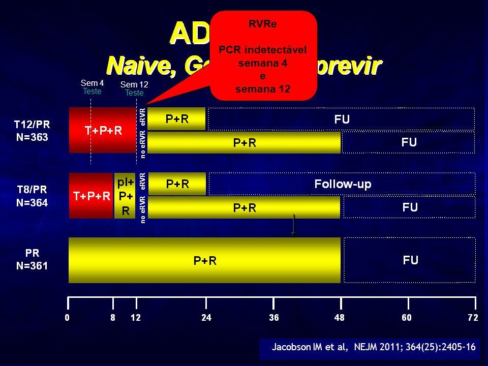 RVRe PCR indetectável semana 4 e semana 12 Jacobson IM et al, NEJM 2011; 364(25):2405-16 Sem 4 Teste Sem 12 Teste