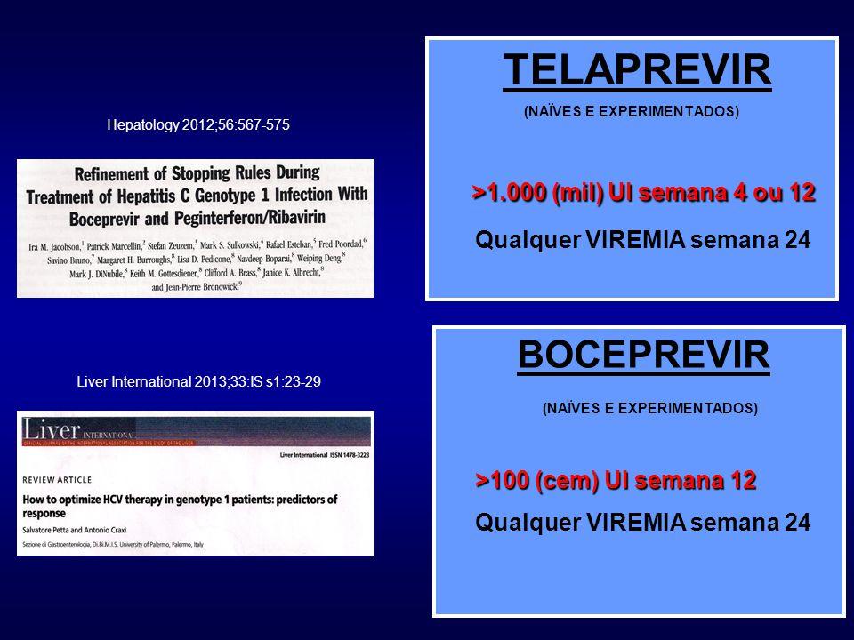 TELAPREVIR (NAÏVES E EXPERIMENTADOS) >1.000 (mil) UI semana 4 ou 12 Qualquer VIREMIA semana 24 BOCEPREVIR (NAÏVES E EXPERIMENTADOS) >100 (cem) UI semana 12 Qualquer VIREMIA semana 24 Hepatology 2012;56:567-575 Liver International 2013;33:IS s1:23-29