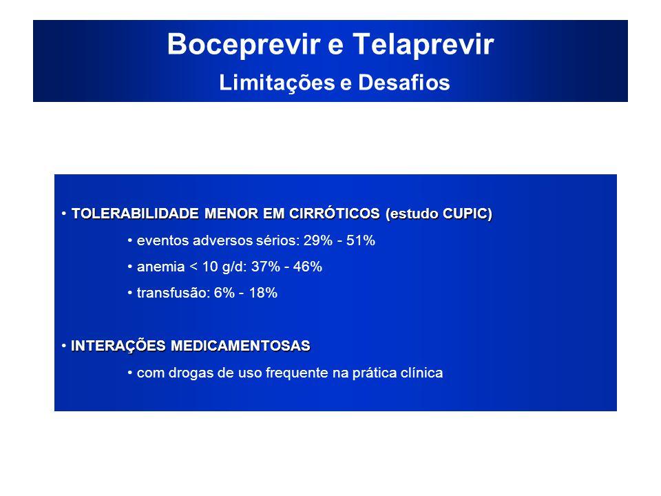 Boceprevir e Telaprevir Limitações e Desafios TOLERABILIDADE MENOR EM CIRRÓTICOS (estudo CUPIC) eventos adversos sérios: 29% - 51% anemia < 10 g/d: 37% - 46% transfusão: 6% - 18% INTERAÇÕES MEDICAMENTOSAS com drogas de uso frequente na prática clínica