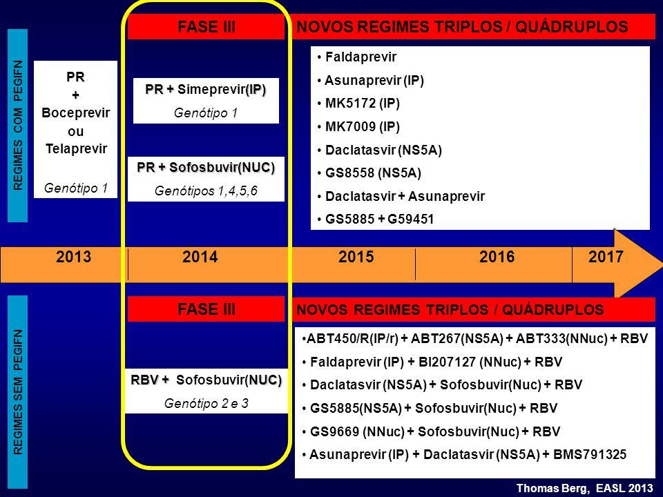 Faldaprevir Asunaprevir (IP) MK5172 (IP) MK7009 (IP) Daclatasvir (NS5A) GS8558 (NS5A) Daclatasvir + Asunaprevir GS5885 + G59451 REGIMES COM PEGIFN FAS